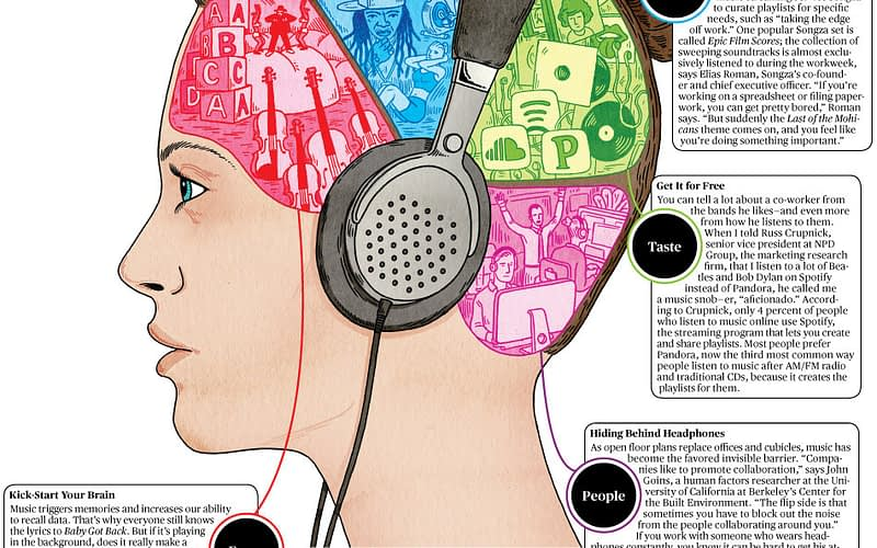 HOW MUSIC AT THE OFFICE AFFECTS YOUR WORK LIFE